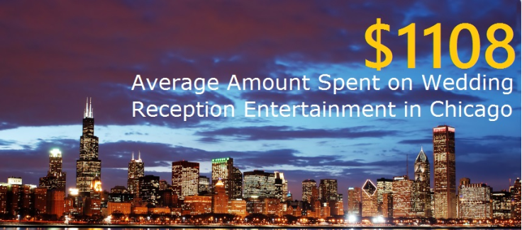 Chicago Wedding Entertainment Costs