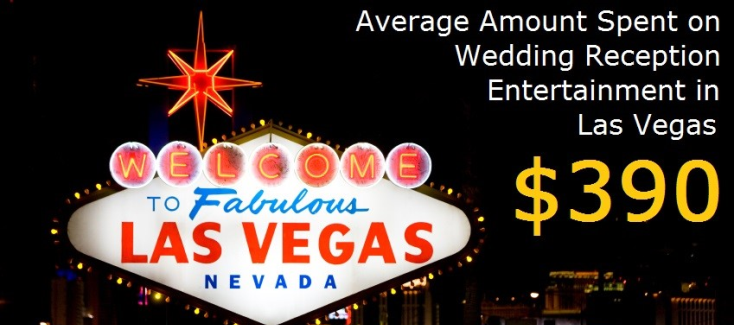 Las Vegas Wedding Entertainment Costs