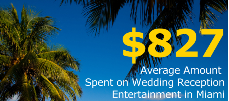 Miami Wedding Entertainment Costs