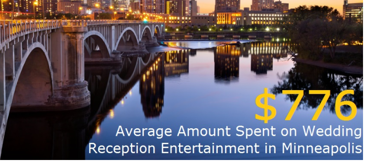 Minneapolis Entertainment Wedding Costs