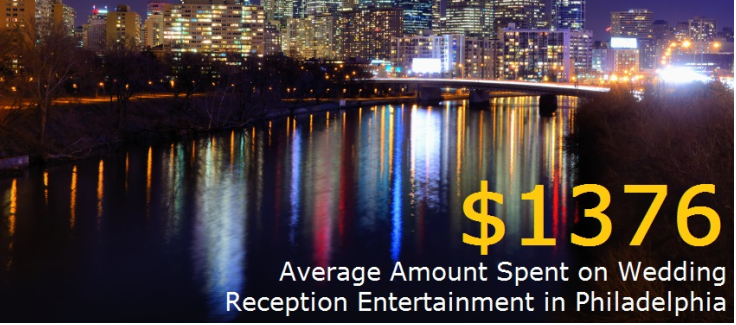 Philadelphia Wedding Entertainment Costs