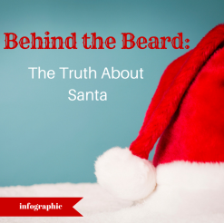 [Infographic] Behind the Beard: The Truth About Santa