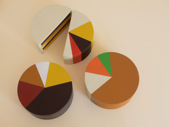cakes in the shape of pie charts